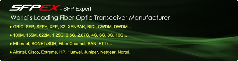 Fiber Optic Transceiver
